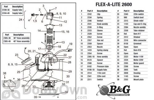 B U0026g Supply Tube