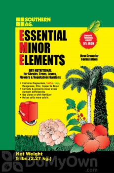 Essential Minor Elements